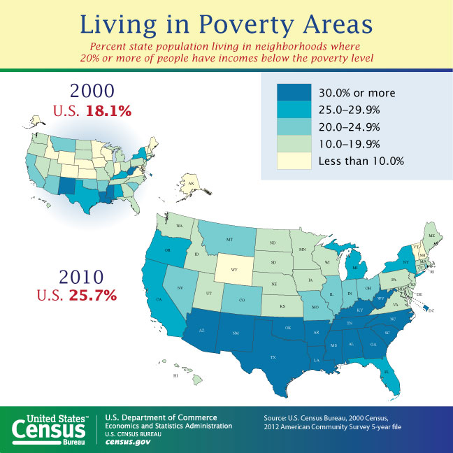 Percent living in poverty areas by state, 2010