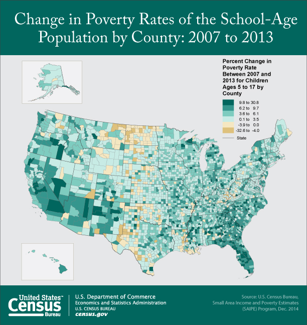 Percent change in poverty rate 2007-2013 for children ages 5-17, by county