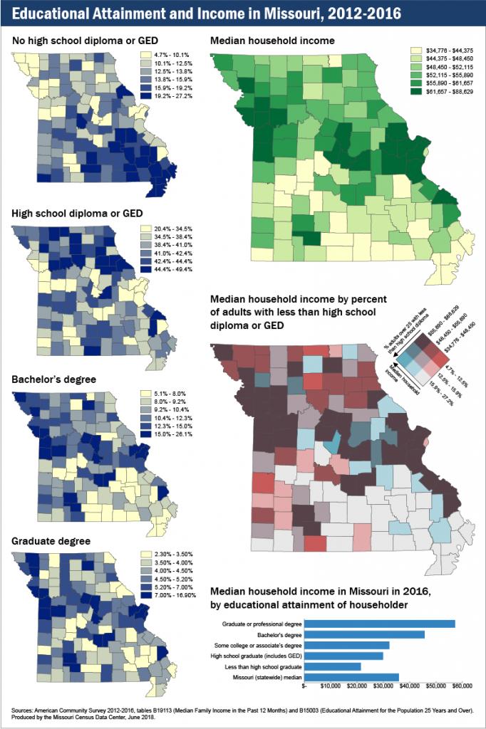 Education vs. Income in Missouri, 2012-2016