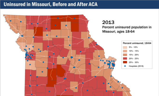 Uninsured in Missouri, before and after ACA